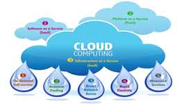Cloud Computing Guide