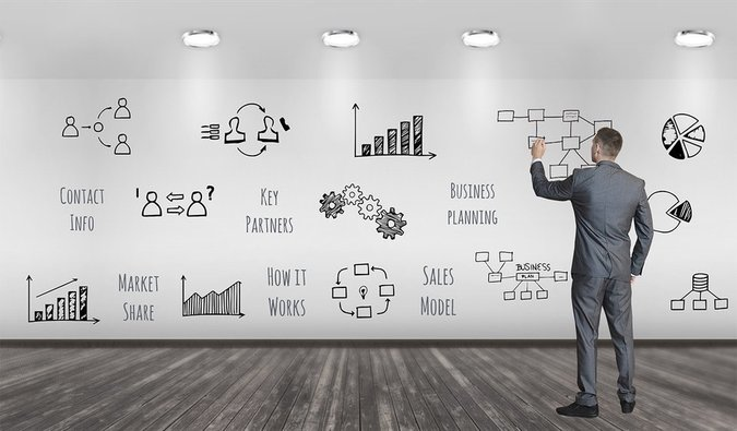 How to Present a Business Plan to an Investor