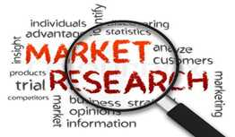 Conducting Marketing Research for Your Business Plan